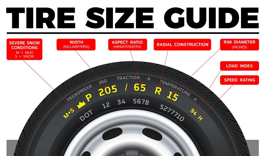 TWCA tire size guide